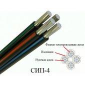 Самонесущий изолированный провод СИП-4 4х25-0.6/1 многопроволочный|40004804 Энергокомплект МФ