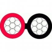 ШВПМ 2х0,75 шнур соединительный для видео/аудиосистем